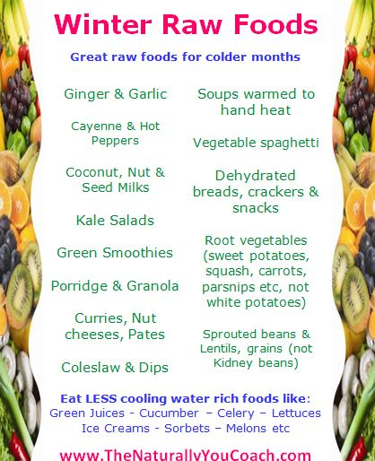 Raw food recipe book archives the naturally you coach do you want to eat more raw foods in winter like fresh fruits and vegetables but the cold weather is putting you off well youre not the only one forumfinder Choice Image